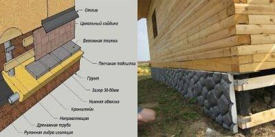 Чем закрыть столбчатый фундамент снаружи -  фундаменты от а до я