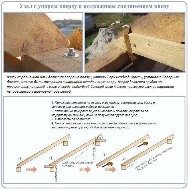 Стропильная система односкатной крыши: особенности конструкции и монтажа