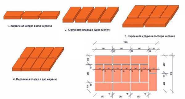 Сколько стоит куб пеноблока – рассчитываем объем стройматериалов правильно