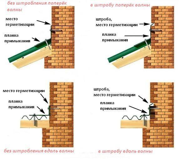 Как правильно сделать узел примыкания кровли к стене, фото и видео примеры