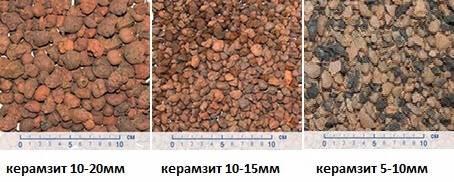 Керамзитобетон для строительных работ: пропорции