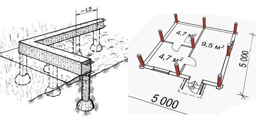 Сборный ленточный фундамент: что представляет собой система из блоков фбс, требования госта, устройство и технология монтажа, а также план и чертеж основания