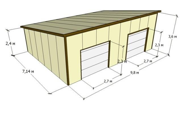 Тонкости строительства сарая из сэндвич-панелей