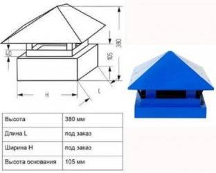 Монтаж дефлекторов (колпака) на дымоход для кровли зданий своими руками   турбодефлектор вентиляции - установка и на трубу согласно снип