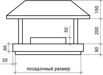 Установка колпака на дымоход дома собственными руками