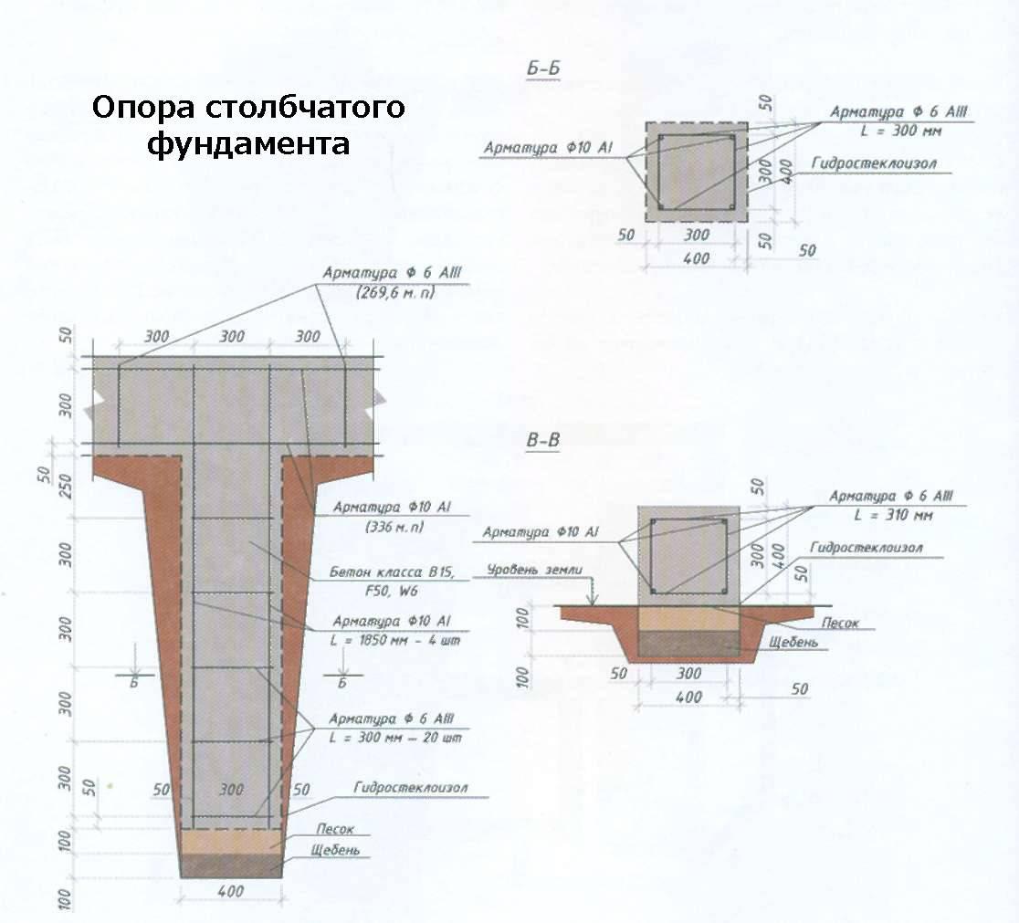 Свайный фундамент с ростверком: чертежи, заливка своими руками