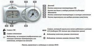 Секреты устройства двухконтурных газовых котлов