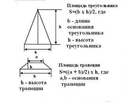 Как рассчитать высоту конька и площадь двухскатной крыши — видео инструкция и фото