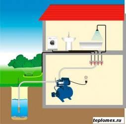 Обзор газовых котлов vaillant