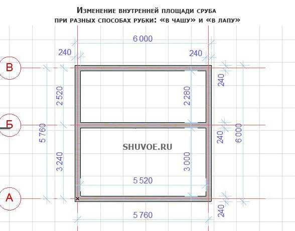 Брус для строительства дома: размеры, цены и лучшие виды бруса