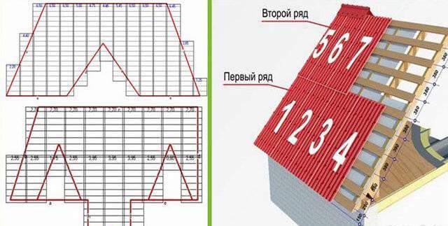 Расчет мягкой кровли - онлайн калькулятор гибкой черепицы и обрешетки