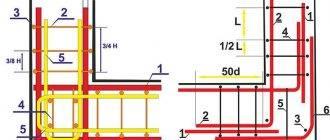 Расход битумной мастики на 1 м2 гидроизоляции: как правильно рассчитать