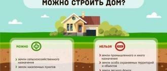 Земли для садоводства: что можно строить, запрещенные для строительства на земельном участке объекты, правовые нормы