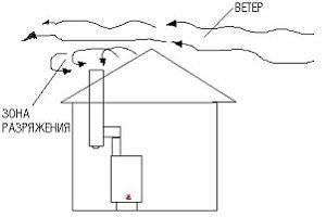 Устранение неисправностей котлов лемакс. автоматика для газовых котлов: устранение проблем с розжигом запальника