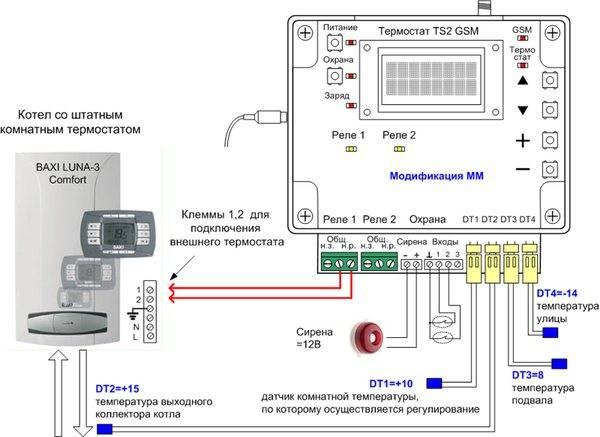 Настенные газовые котлы vaillant: устройство, инструкция по эксплуатации и цена на одноконтурные модели 12 и 24 квт