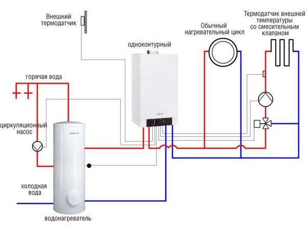 Подключение бойлера косвенного нагрева: схемы обвязки