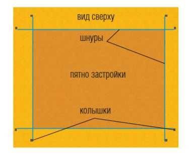 Разметка фундамента: как разметить под дом своими руками, как правильно сделать разбивку осей участка