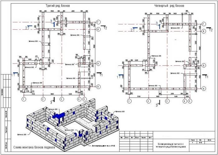 Фундамент из блоков фбс: плюсы и минусы, технологические особенности