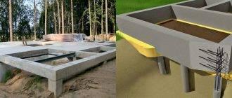 Какой фундамент выбрать:столбчатый, ленточный или плиту?