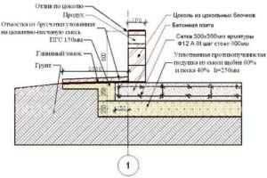 Фундаментная плита под дом из газобетона