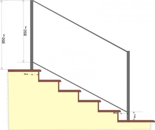 Пристройка к дому из пеноблоков: фото, как сделать своими руками, особенности монтажа веранды к деревянному строению, цена за работу специалистов