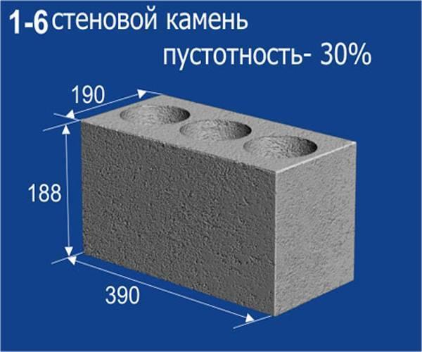 Шлакоблок - состав, размеры, вес, стоимость за штуку и др. характеристики
