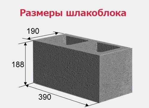 Размеры шлакоблока – стандартные и рекомендуемые, классификация изделий — remont-om