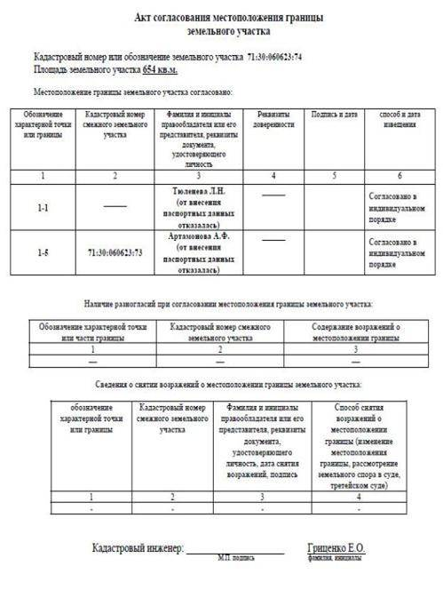 Установление границ земельного участка на местности: инструкция, как определить и провести межевание, порядок и правила, а также сроки оформления моя недвижимость