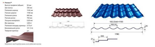 Расчёт вальмовой крыши: онлайн калькулятор с чертежами стропил