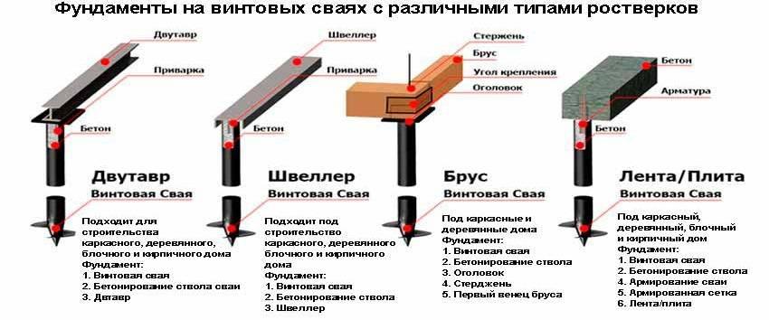 Инновационный и эффективный метод устройства силовой конструкции — буроинъекционные сваи
