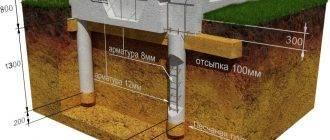 Фундамент для дома из газобетона на винтовых сваях