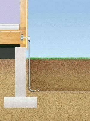 Способы прокладки кабелей в траншеях - 140 фото работ по подводу кабеля под землей