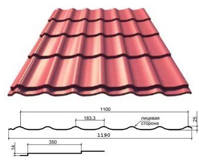 Толщина металлочерепицы: оптимальная для кровли, металлочерепица толщиной 0,5 см, какой размер листа лучше для крыши