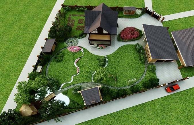 Как купить участок под строительство дома?