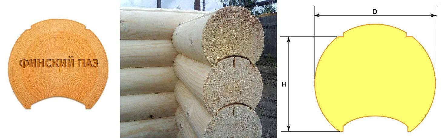 Современный стройматериал: минусы и плюсы оцилиндрованного бревна