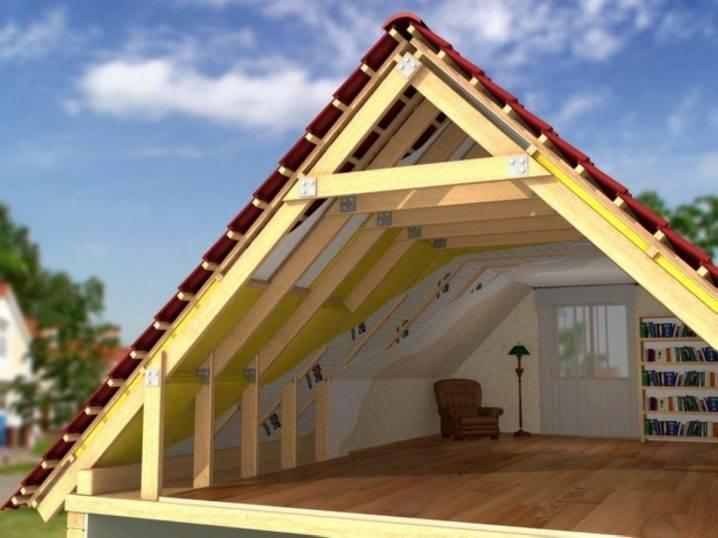 6 популярных утеплителей для крыши