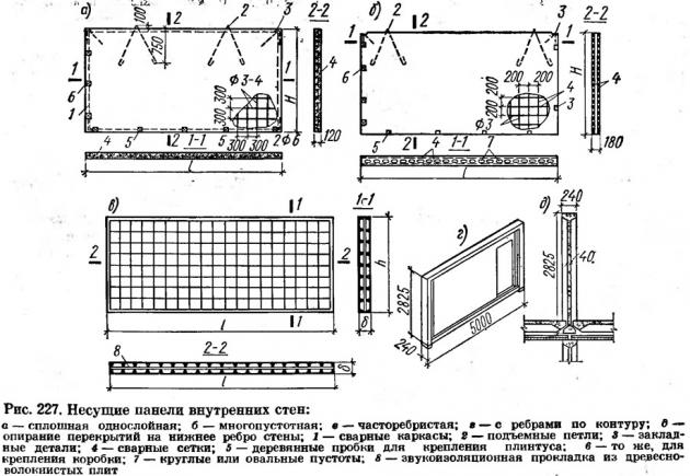Разновидности плит перекрытия: таблицы размеров и маркировка