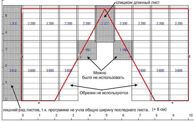 Как рассчитать крышу дома, кровельный калькулятор онлайн, расчет стропильной системы двухскатной крыши