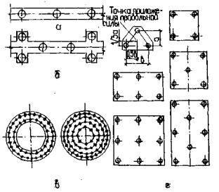Сп 412.1325800.2018: конструкции фундаментов высотных зданий и сооружений. правила производства работ