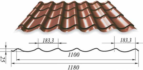 Металлочерепица лист для крыши - размеры листа и их цена