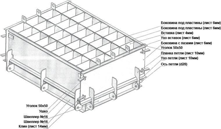 Полистиролбетон и пенополистирольные блоки