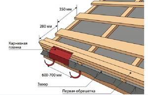 Карнизная планка для металлочерепицы: инструкция по монтажу