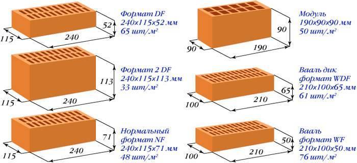 Размер кирпича (30 фото): длина, высота и толщина стандартного изделия, габариты забутовочного кирпича, евроразмеры