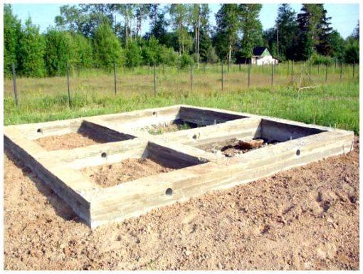 Разметка под фундамент своими руками | инструкции по разметке столбчатого, ленточного и плитного фундамента