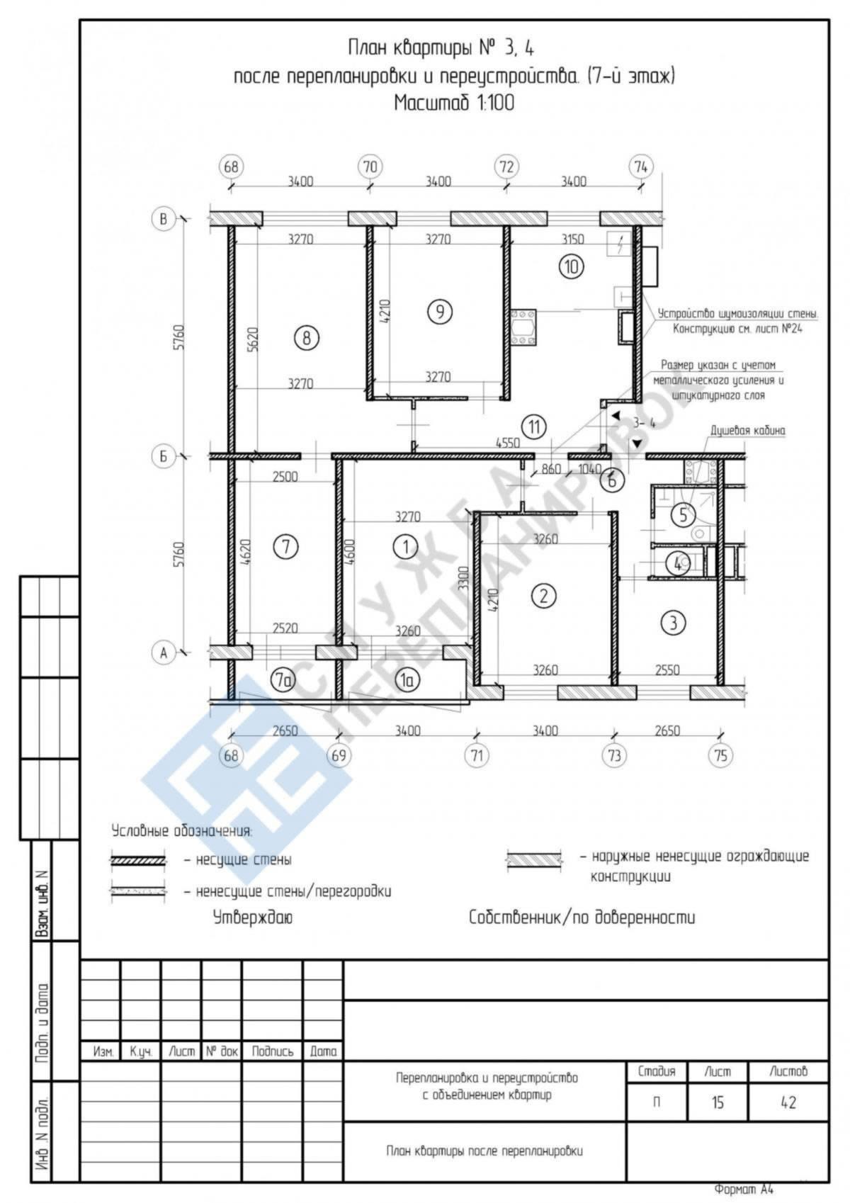 Какой должна быть толщина перегородок и несущих стен в панельном доме?
