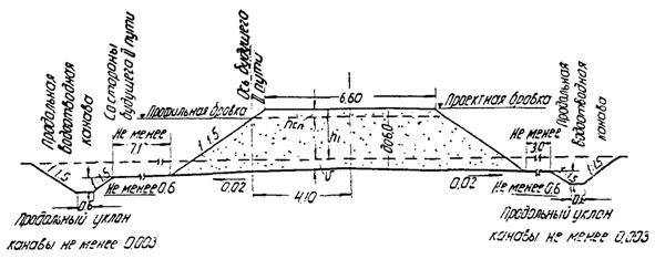 Коэффициент уплотнения песка, щебня, грунта и пгс — таблица и правила расчета - строительство и ремонт