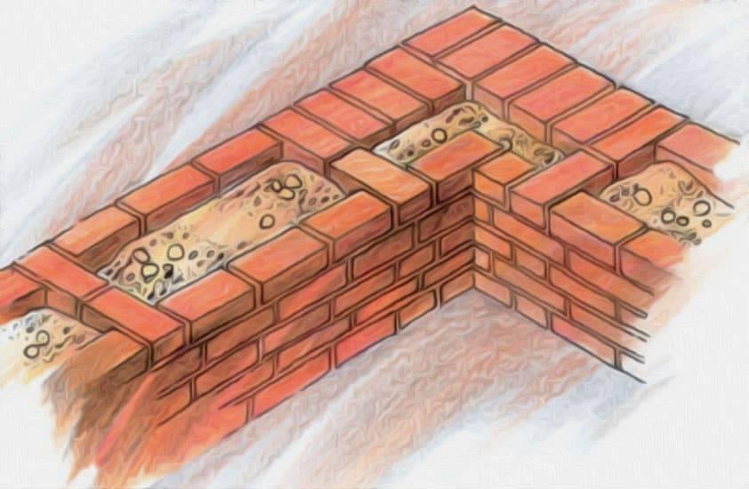 Особенности колодцевой кладки из кирпича