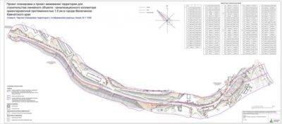 Правила составления и примеры проектов планировки территории и проект межевания территории