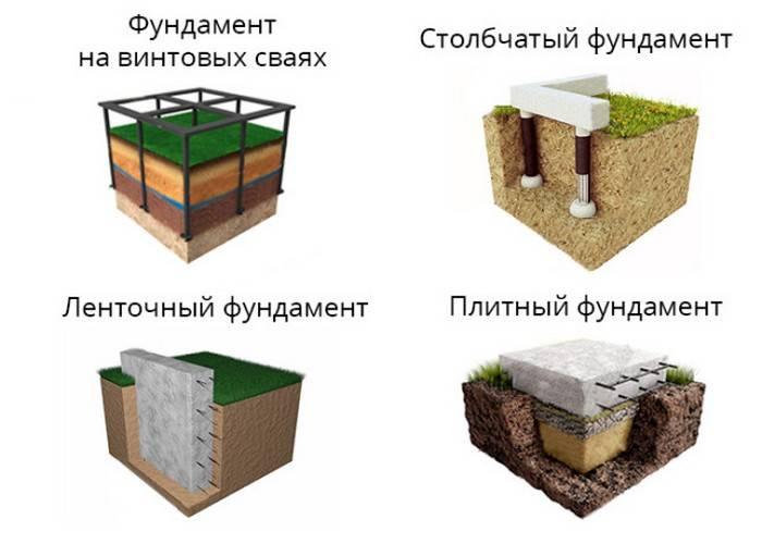 Какой лучше фундамент на глине: критерии выбора и отличия