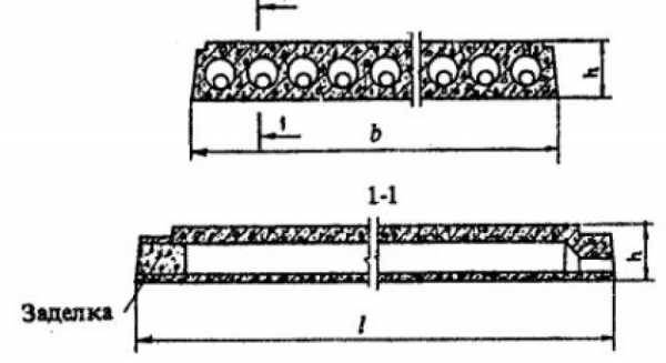 Подушка под плиту фундамента: типы подложек для монолитных оснований, какой песок выбрать, материалы для почвы из глины, технология закладки своими руками